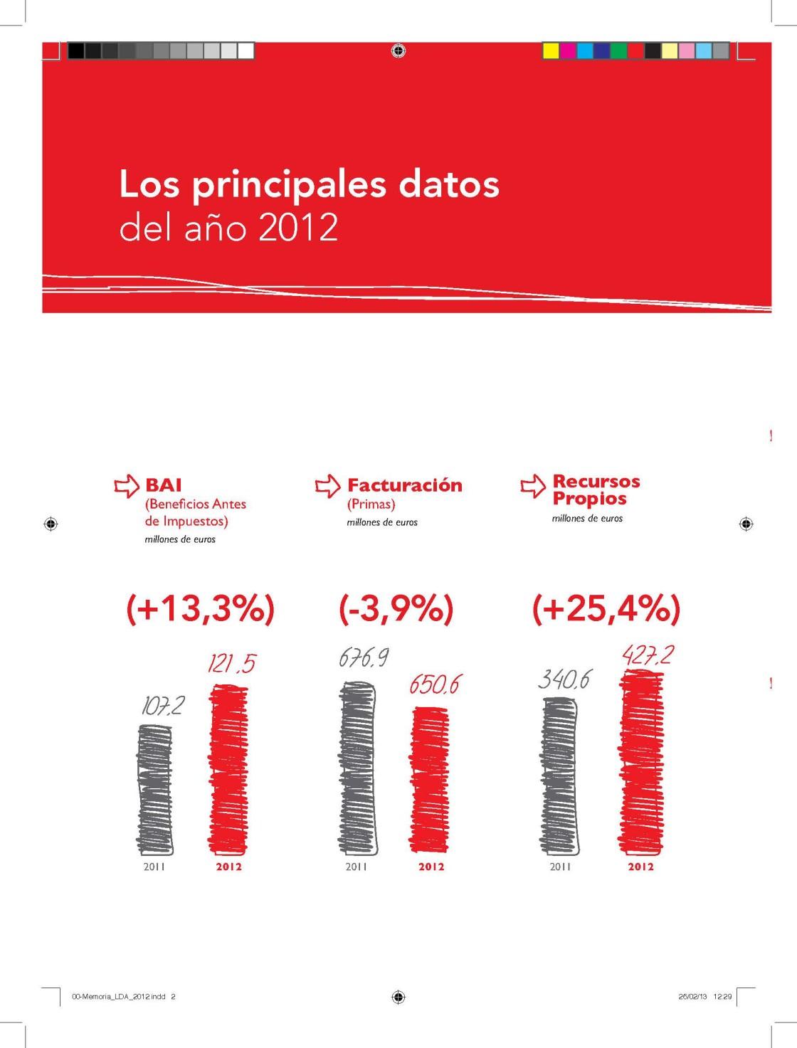 Memoria_LDA_2012_Page_02
