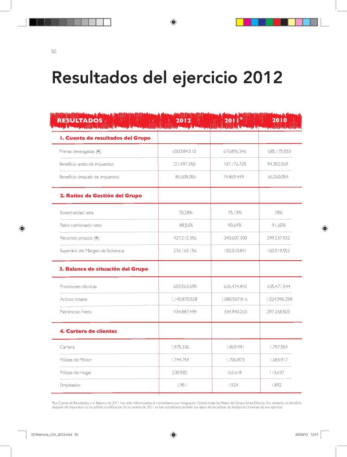 Memoria_LDA_2012_Page_50