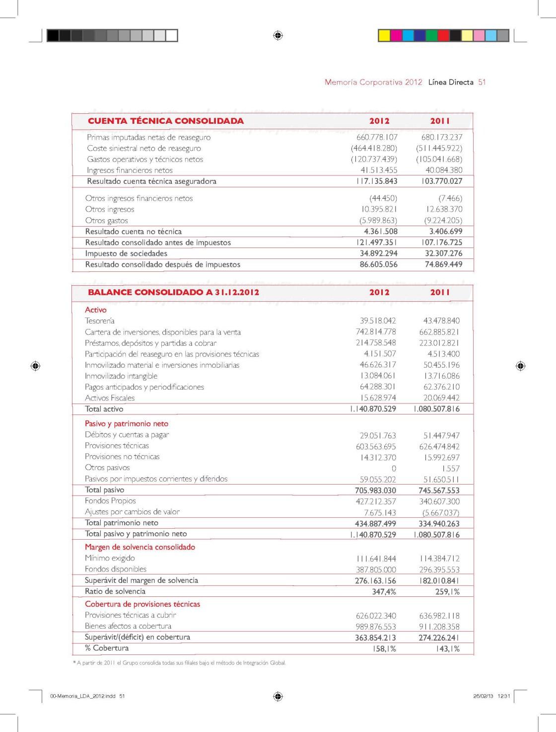 Memoria_LDA_2012_Page_51